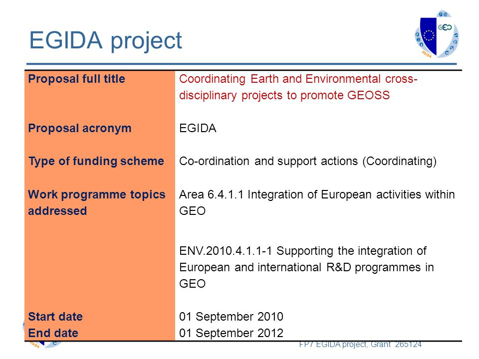 FP7 EGIDA project, Grant 265124 EGIDA GOAL SUPPORT BROADER IMPLEMENTATION AND EFFECTIVENESS OF THE GEOSS SCIENCE AND TECHNOLOGY ROADMAP AND THE MISSION OF GEOSS THROUGH COHERENT AND INTEROPERABLE NETWORKING OF NATIONAL AND INTERNATIONAL INITIATIVES AND EUROPEAN PROJECTS