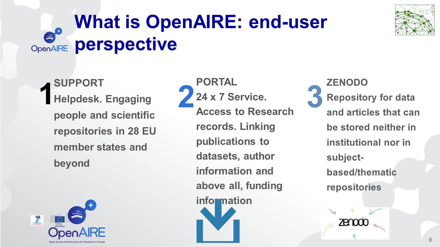OpenAIRE Portal and Services 10
