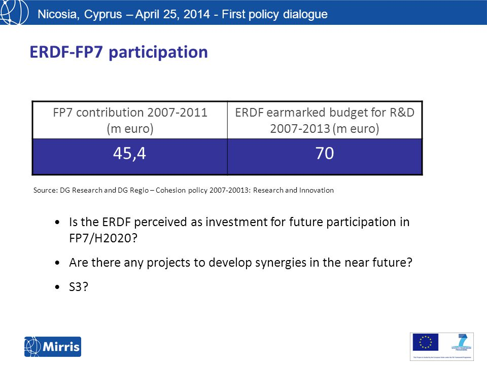 Nicosia, Cyprus – April 25, 2014 - First policy dialogue ERDF-FP7 participation FP7 contribution 2007-2011 (m euro) ERDF earmarked budget for R&D 2007-2013 (m euro) 45,470 Is the ERDF perceived as investment for future participation in FP7/H2020.