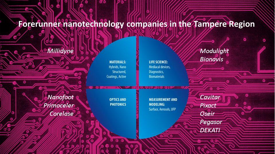 Forerunner nanotechnology companies in the Tampere Region Millidyne Nanofoot Primoceler Corelase Modulight Bionavis Cavitar Pixact Oseir Pegasor DEKATI