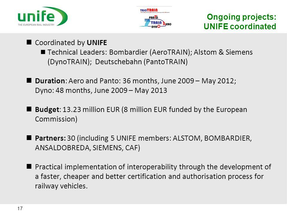 Coordinated by UNIFE Technical Leaders: Bombardier (AeroTRAIN); Alstom & Siemens (DynoTRAIN); Deutschebahn (PantoTRAIN) Duration: Aero and Panto: 36 m