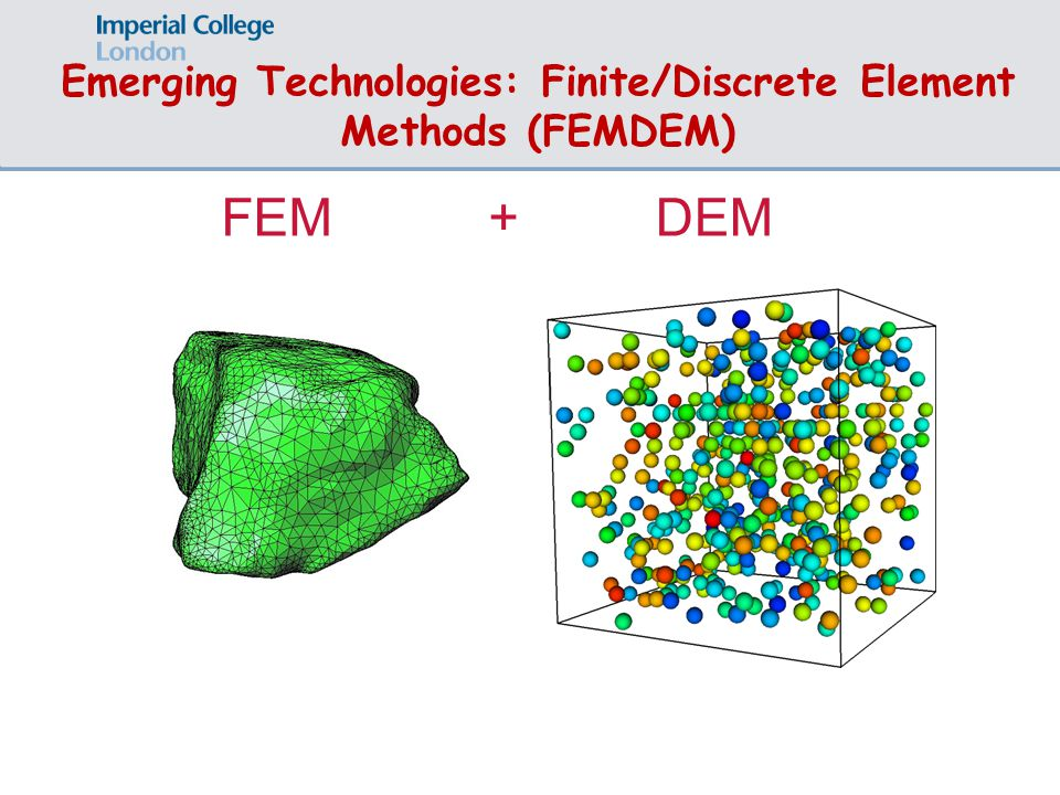 FEM Emerging Technologies: Finite/Discrete Element Methods (FEMDEM) DEM+