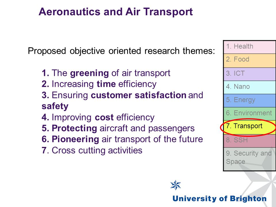 Aeronautics and Air Transport FP7 – Co-operation - Transport 1. Health 2. Food 3. ICT 4. Nano 5. Energy 6. Environment 7. Transport 8. SSH 9. Security