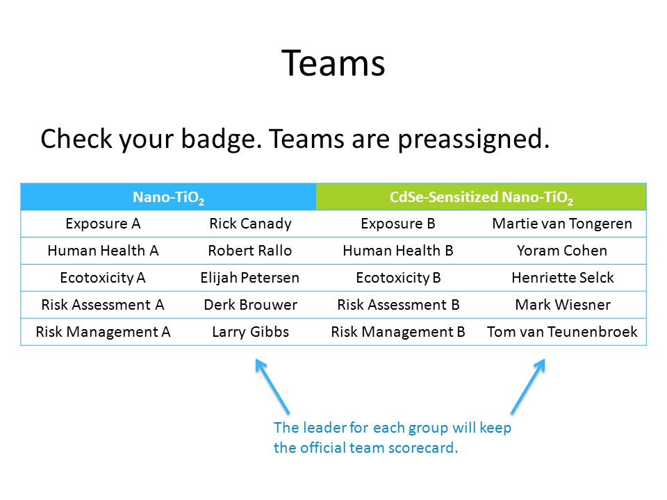 Teams Check your badge. Teams are preassigned.