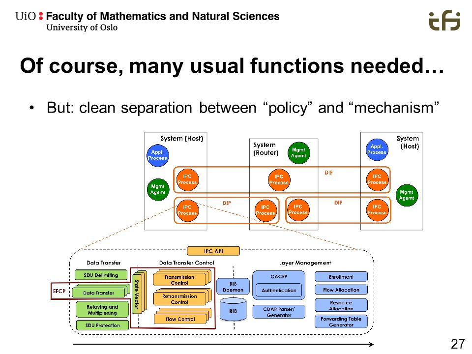 "27 Of course, many usual functions needed… But: clean separation between ""policy"" and ""mechanism"""