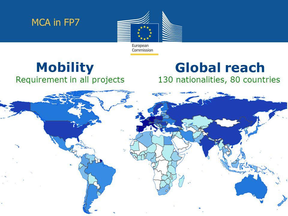 Date: in 12 pts Education and Culture Global reach Mobility Requirement in all projects130 nationalities, 80 countries MCA in FP7