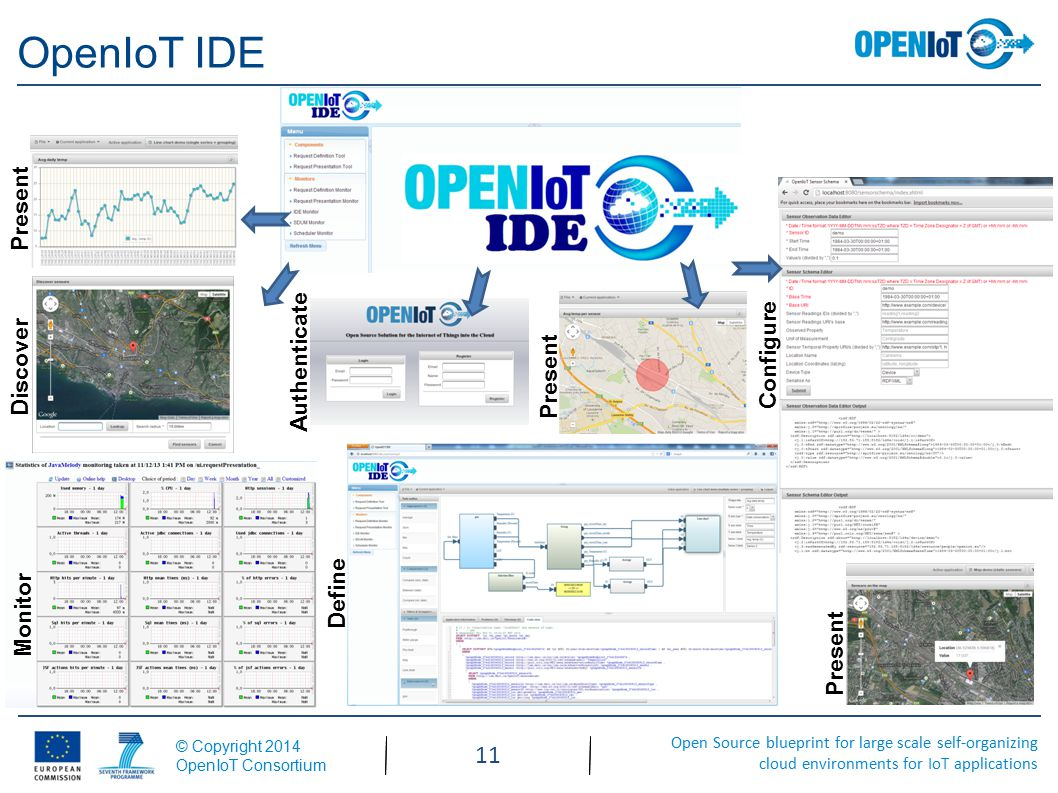Open Source blueprint for large scale self-organizing cloud environments for IoT applications © Copyright 2014 OpenIoT Consortium 11 OpenIoT IDE Discover Monitor Define Configure Present Authenticate
