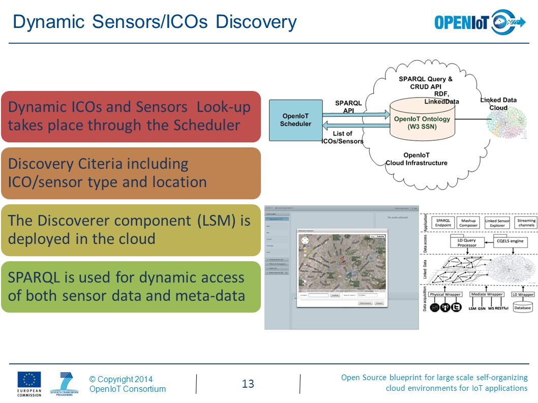 Open Source blueprint for large scale self-organizing cloud environments for IoT applications © Copyright 2014 OpenIoT Consortium 13 Dynamic Sensors/ICOs Discovery Dynamic ICOs and Sensors Look-up takes place through the Scheduler Discovery Citeria including ICO/sensor type and location The Discoverer component (LSM) is deployed in the cloud SPARQL is used for dynamic access of both sensor data and meta-data
