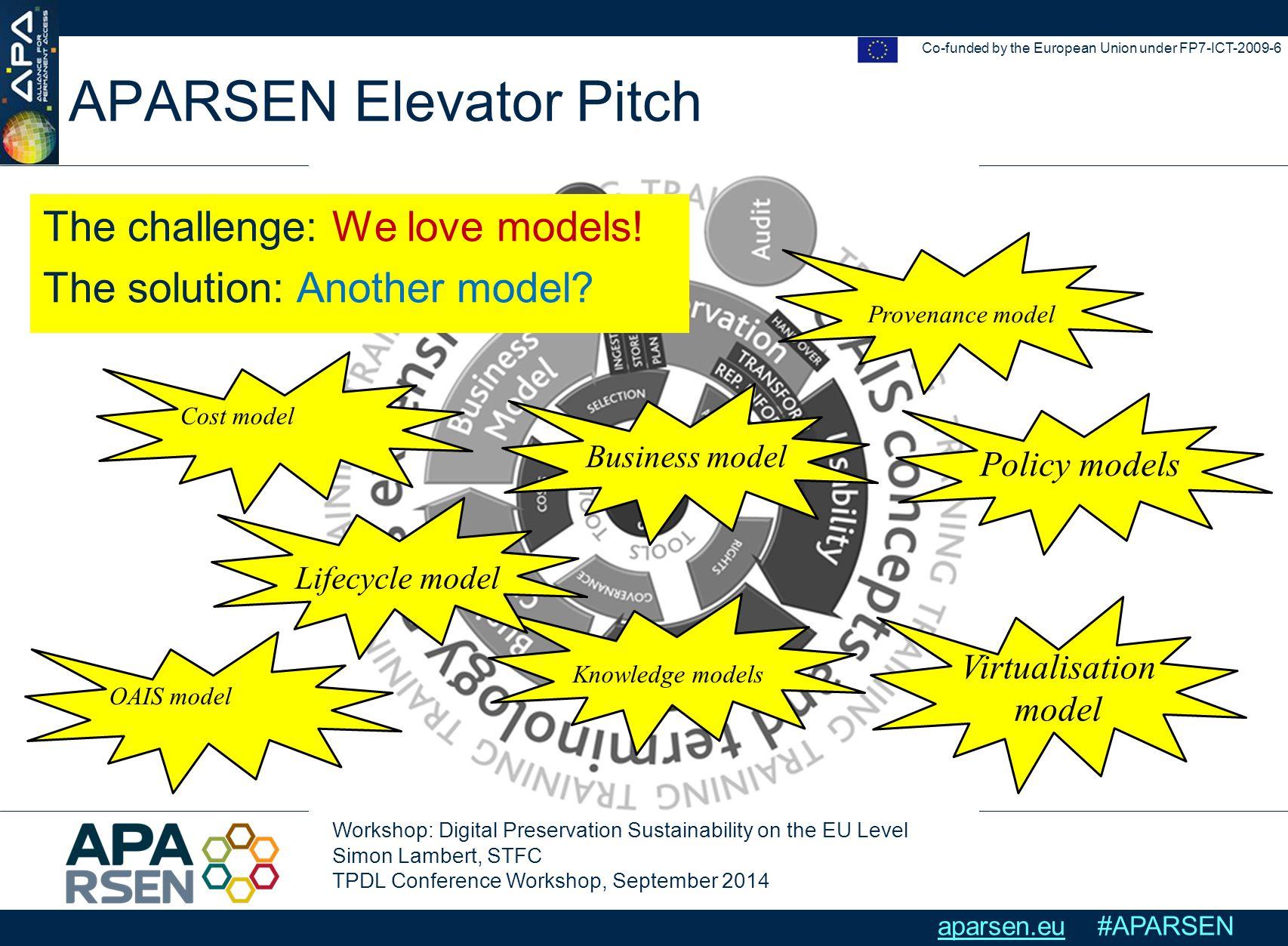Workshop: Digital Preservation Sustainability on the EU Level Simon Lambert, STFC TPDL Conference Workshop, September 2014 Co-funded by the European Union under FP7-ICT-2009-6 aparsen.eu #APARSEN APARSEN Elevator Pitch The challenge: We love models.
