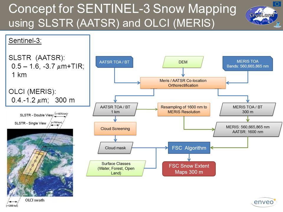 Concept for SENTINEL-3 Snow Mapping using SLSTR (AATSR) and OLCI (MERIS) Sentinel-3: SLSTR (AATSR): 0.5 – 1.6, -3.7  m+TIR; 1 km OLCI (MERIS): 0.4.-1.2  m; 300 m