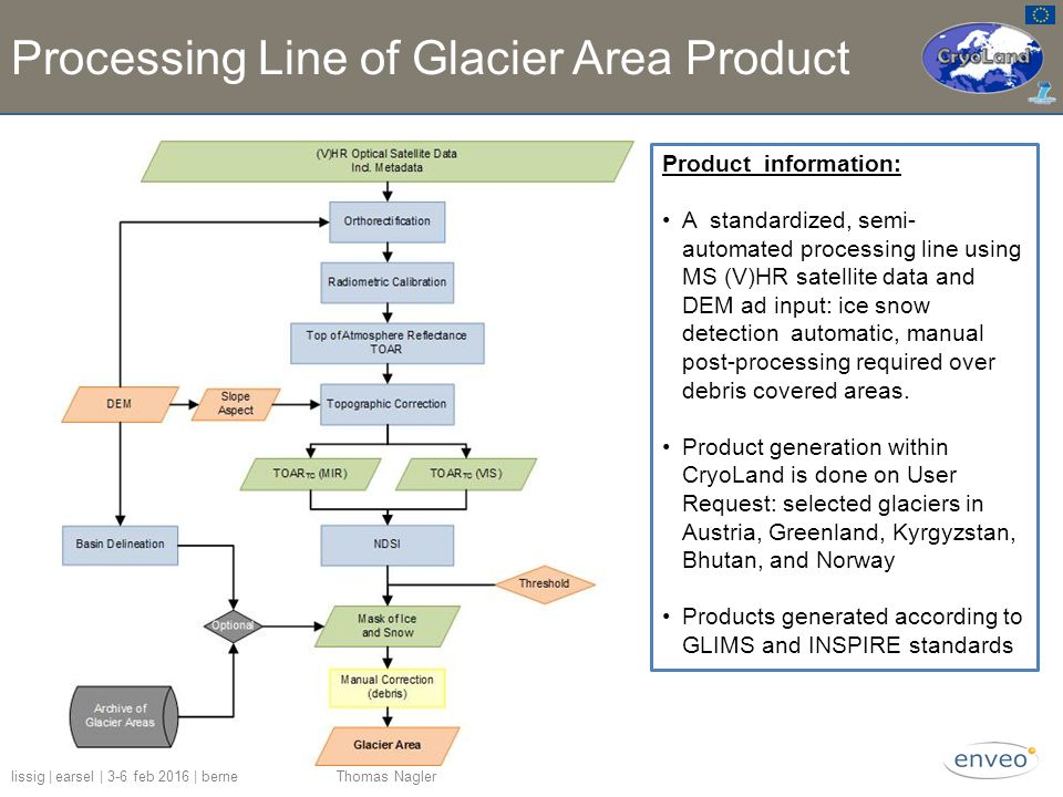 Processing Line of Glacier Area Product Product information: A standardized, semi- automated processing line using MS (V)HR satellite data and DEM ad input: ice snow detection automatic, manual post-processing required over debris covered areas.