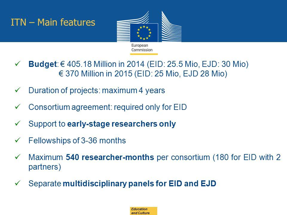ITN – Main features Budget: € 405.18 Million in 2014 (EID: 25.5 Mio, EJD: 30 Mio) € 370 Million in 2015 (EID: 25 Mio, EJD 28 Mio) Duration of projects