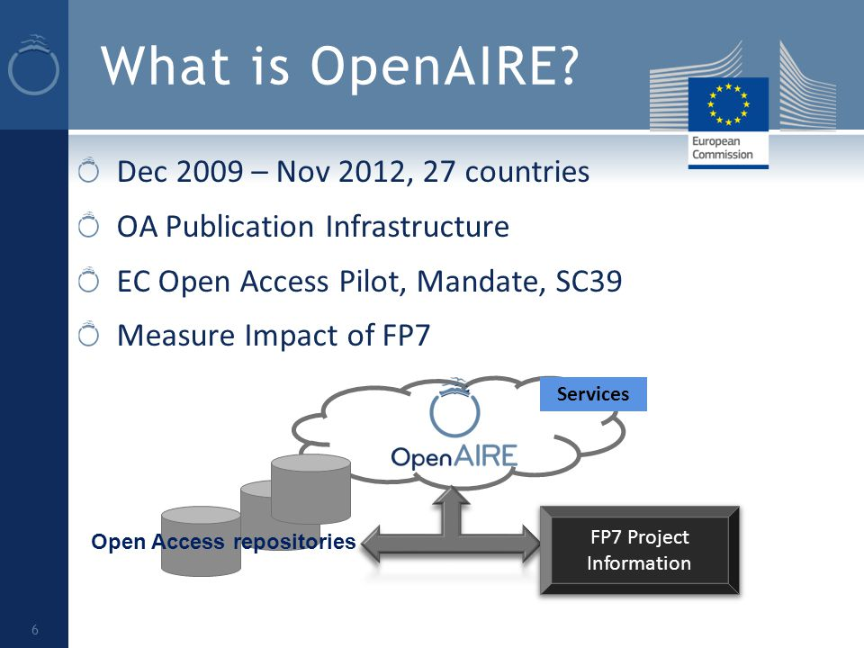 What is OpenAIRE.