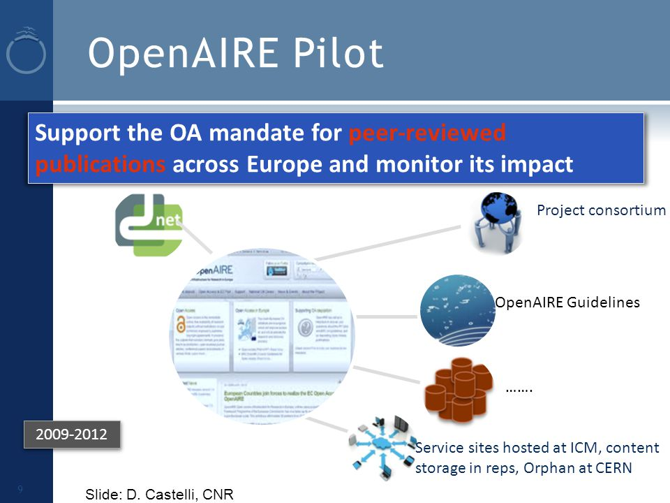 OpenAIRE Pilot 9 ……. 2009-2012 Support the OA mandate for peer-reviewed publications across Europe and monitor its impact Project consortium Service s