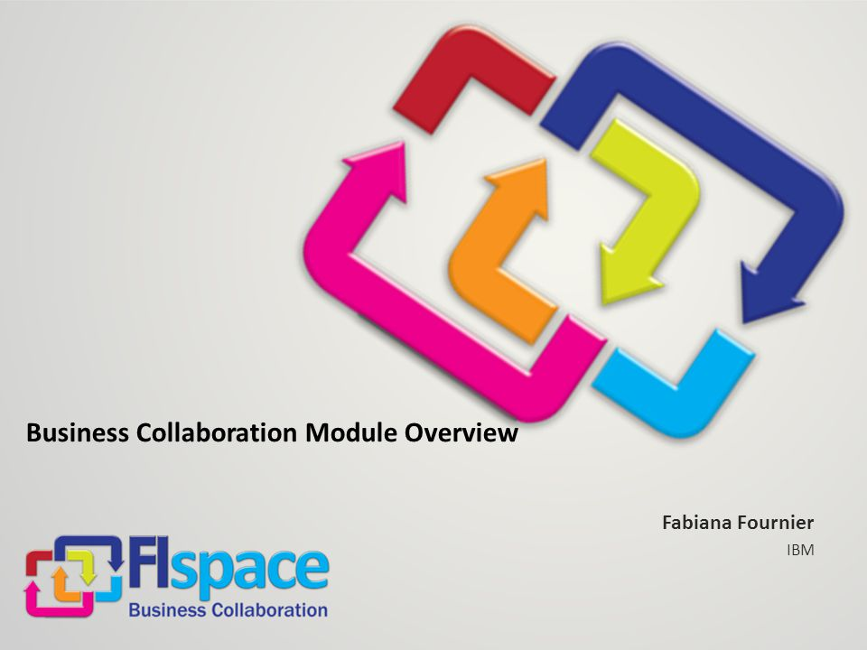 Business Collaboration Module Overview Fabiana Fournier IBM