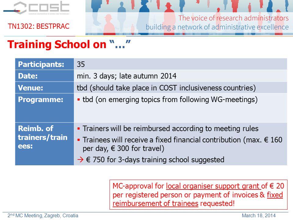 TN1302: BESTPRAC 2 nd MC Meeting, Zagreb, Croatia March 18, 2014 Training School on … Participants:35 Date:min.