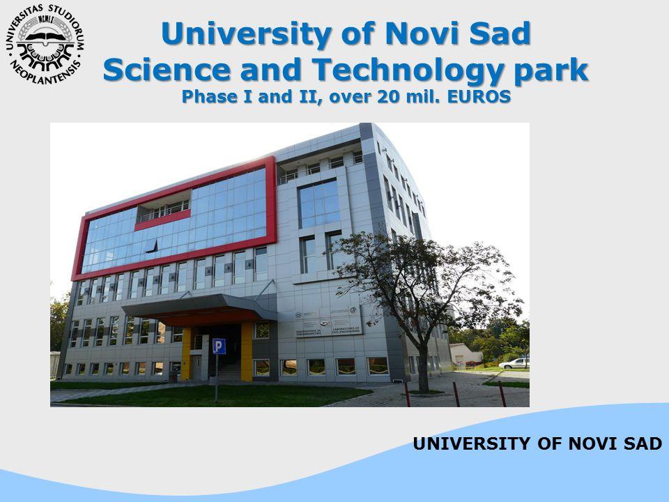 University of Novi Sad Science and Technology park Phase I and II, over 20 mil. EUROS UNIVERSITY OF NOVI SAD