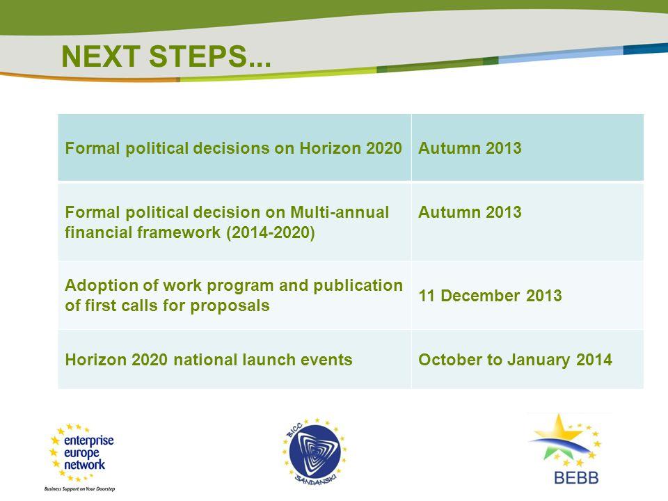 NEXT STEPS... Formal political decisions on Horizon 2020Autumn 2013 Formal political decision on Multi-annual financial framework (2014-2020) Autumn 2