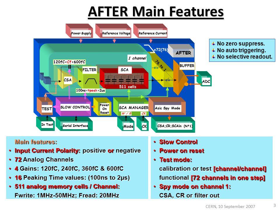 FAIR FEB-Developments (n-XYTER based) FEB starter kit (Rafal Lalik) one- chip board for evaluative needs.