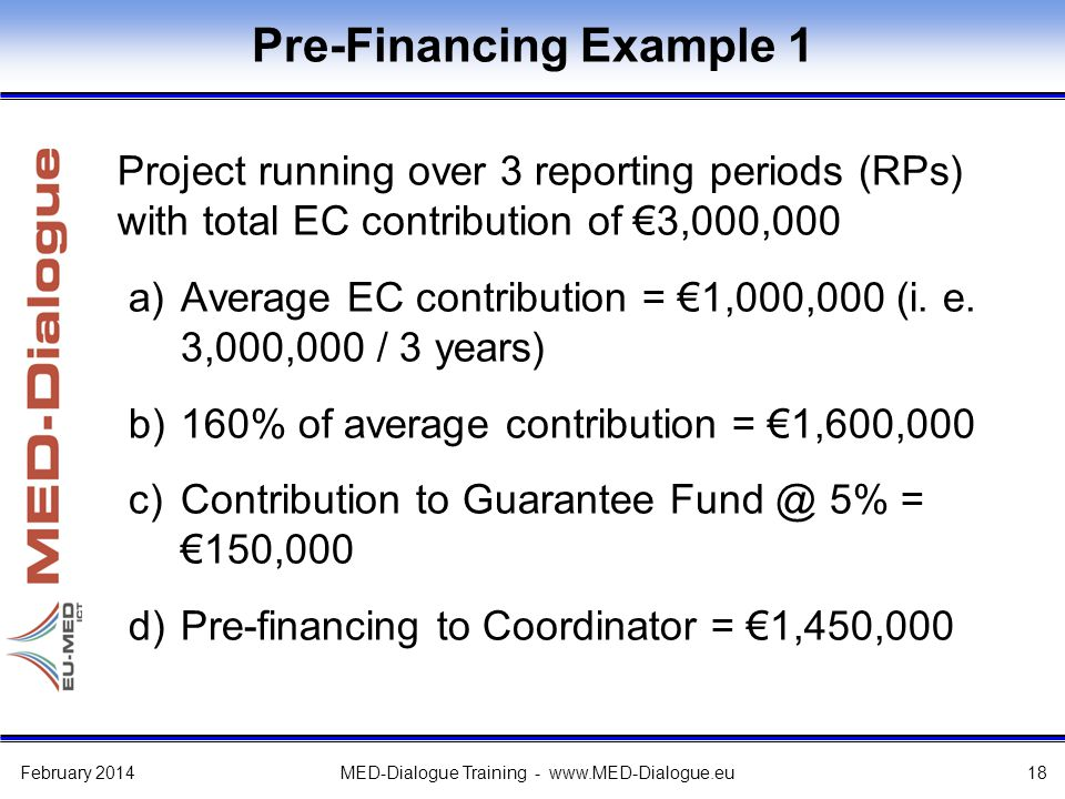 Pre-Financing Example 1 Project running over 3 reporting periods (RPs) with total EC contribution of €3,000,000 a)Average EC contribution = €1,000,000
