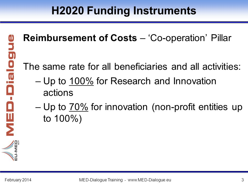H2020 Funding Instruments Reimbursement of Costs – 'Co-operation' Pillar The same rate for all beneficiaries and all activities: –Up to 100% for Resea