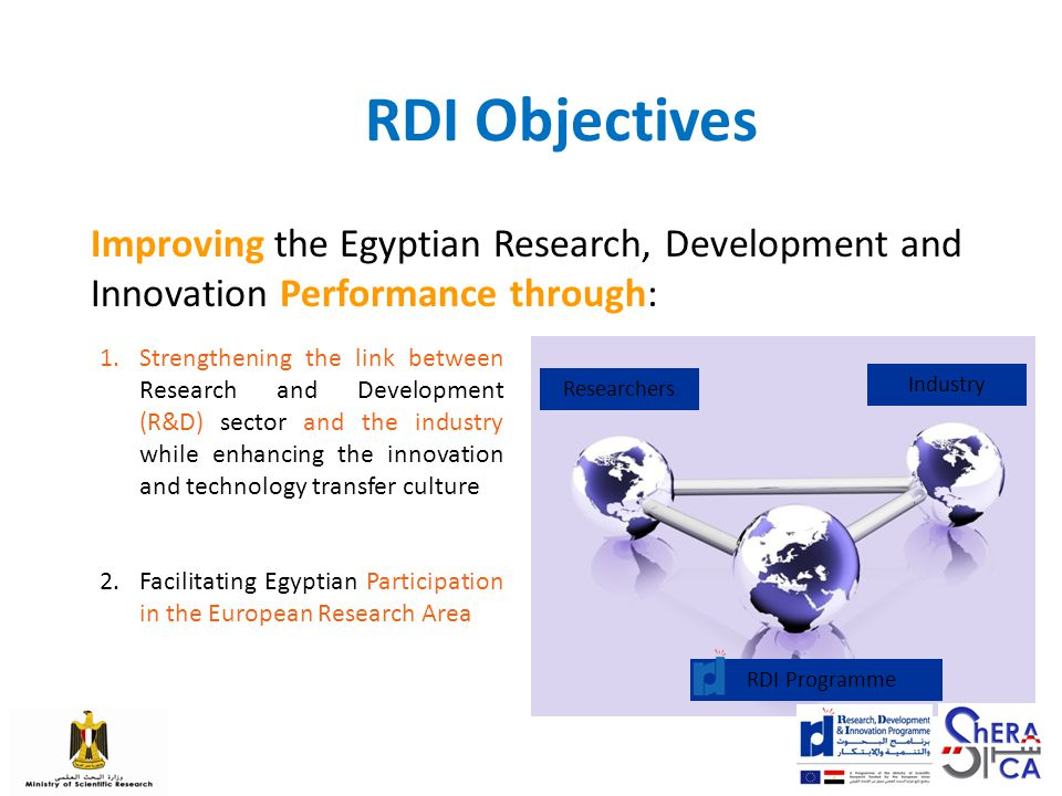 Shaping Egypt's association to the European Research Area and Cooperation Action (ShERACA) 1 st Dec 2009 – 31 st May 2013 244364