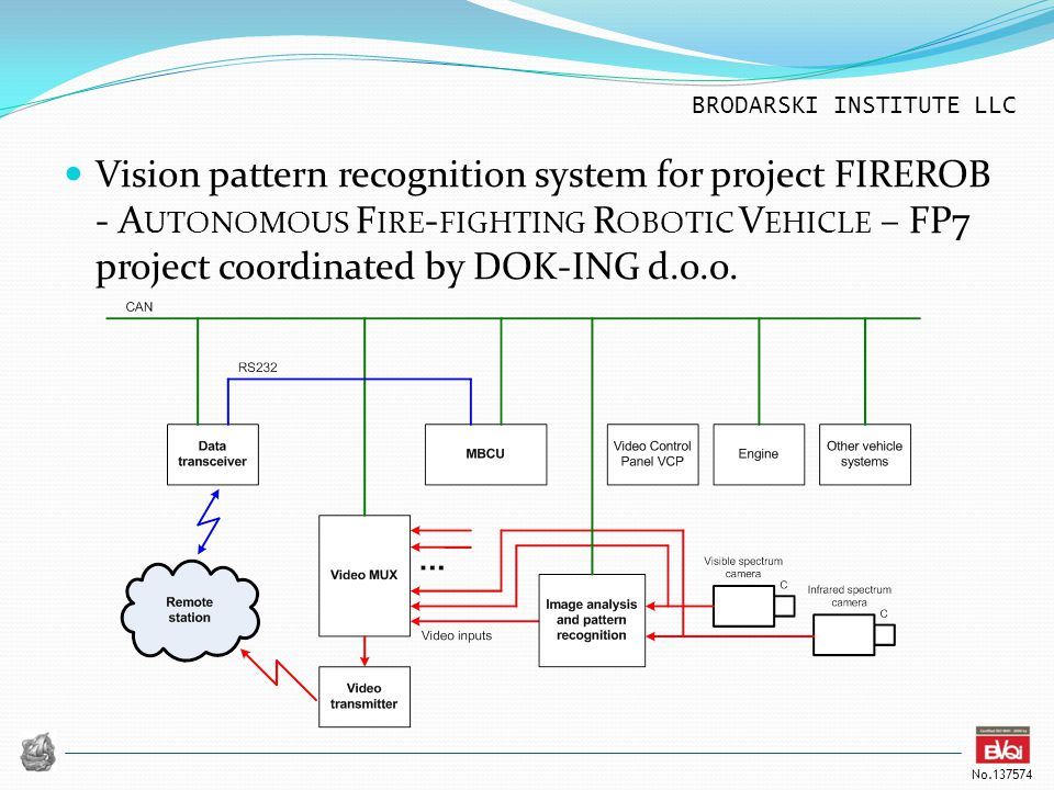 BRODARSKI INSTITUTE LLC No.137574 Vision pattern recognition system for project FIREROB - A UTONOMOUS F IRE - FIGHTING R OBOTIC V EHICLE – FP7 project