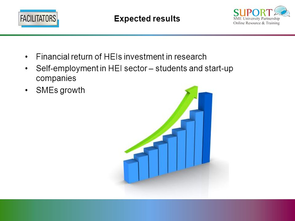 Expected results Financial return of HEIs investment in research Self-employment in HEI sector – students and start-up companies SMEs growth
