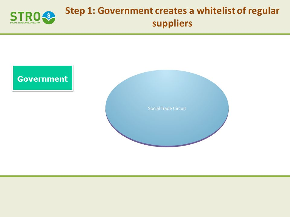 Step 1: Government creates a whitelist of regular suppliers Government
