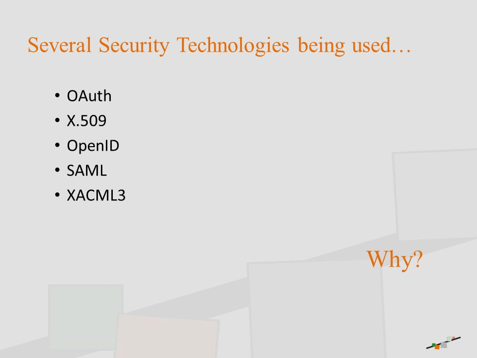 Several Security Technologies being used… OAuth X.509 OpenID SAML XACML3 Why?