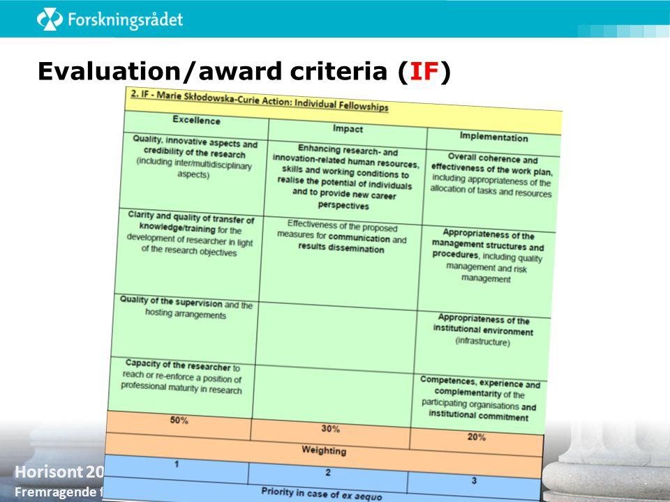 Horisont 2020 Fremragende forskning Evaluation/award criteria (IF)