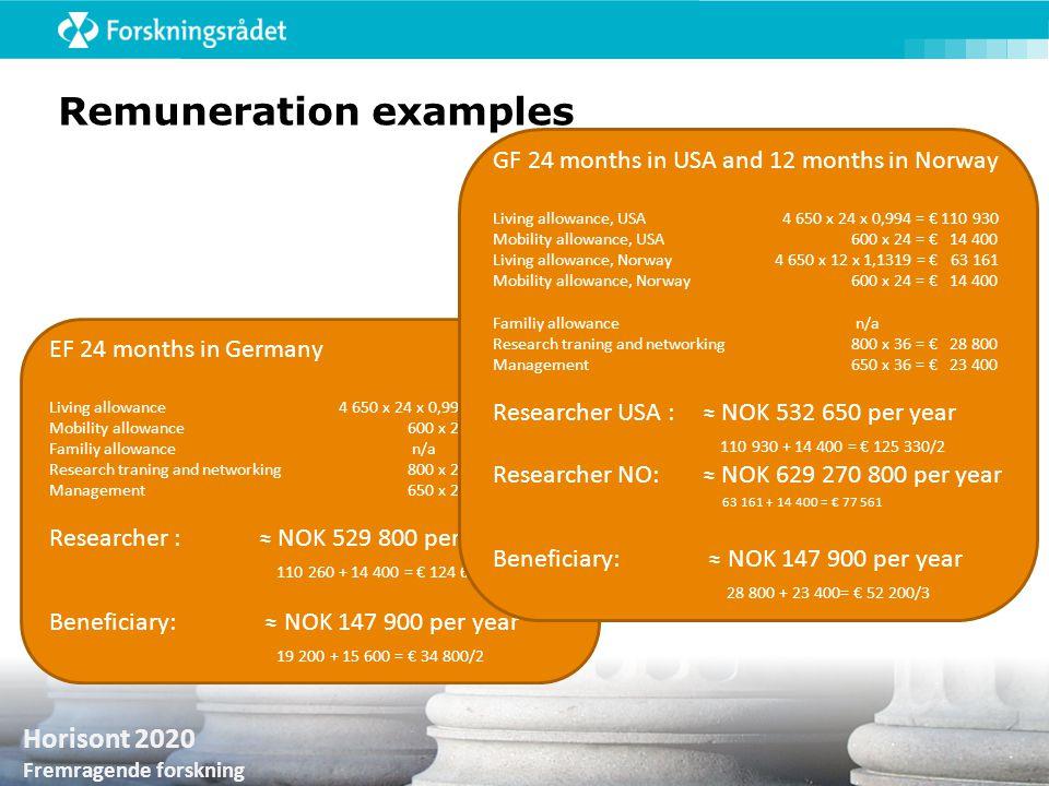 Horisont 2020 Fremragende forskning Remuneration examples EF 24 months in Germany Living allowance 4 650 x 24 x 0,998 = € 110 260 Mobility allowance 6
