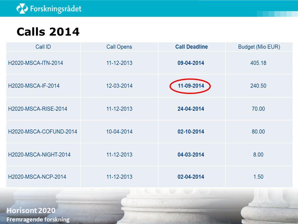 Horisont 2020 Fremragende forskning Calls 2014