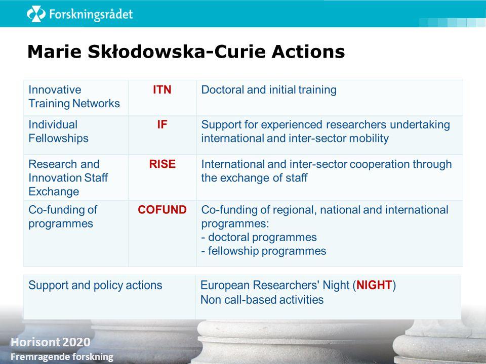 Horisont 2020 Fremragende forskning Marie Skłodowska-Curie Actions