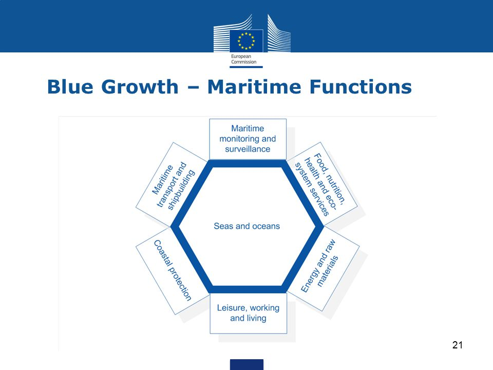 Blue Growth – Maritime Functions 21