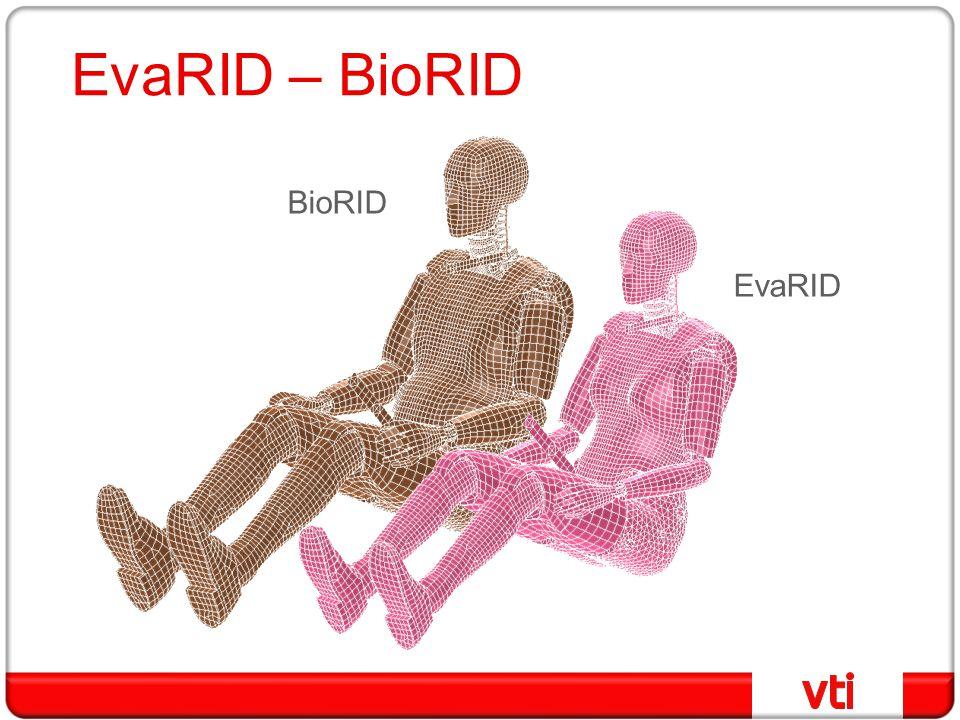 EvaRID – BioRID BioRID EvaRID