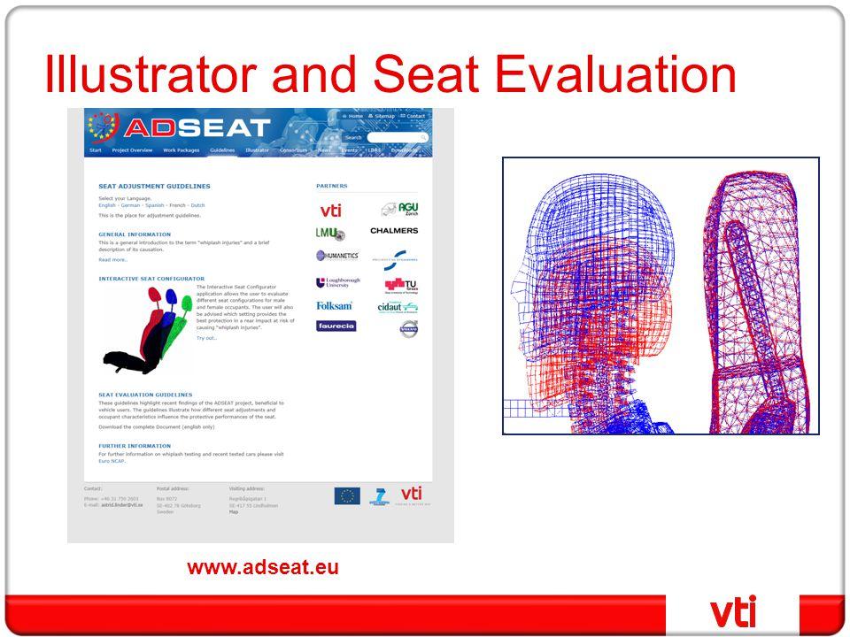 Illustrator and Seat Evaluation www.adseat.eu