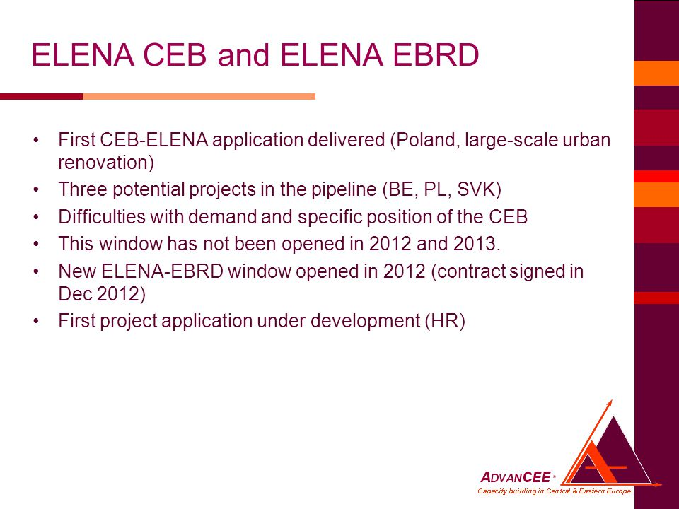 First CEB-ELENA application delivered (Poland, large-scale urban renovation) Three potential projects in the pipeline (BE, PL, SVK) Difficulties with demand and specific position of the CEB This window has not been opened in 2012 and 2013.