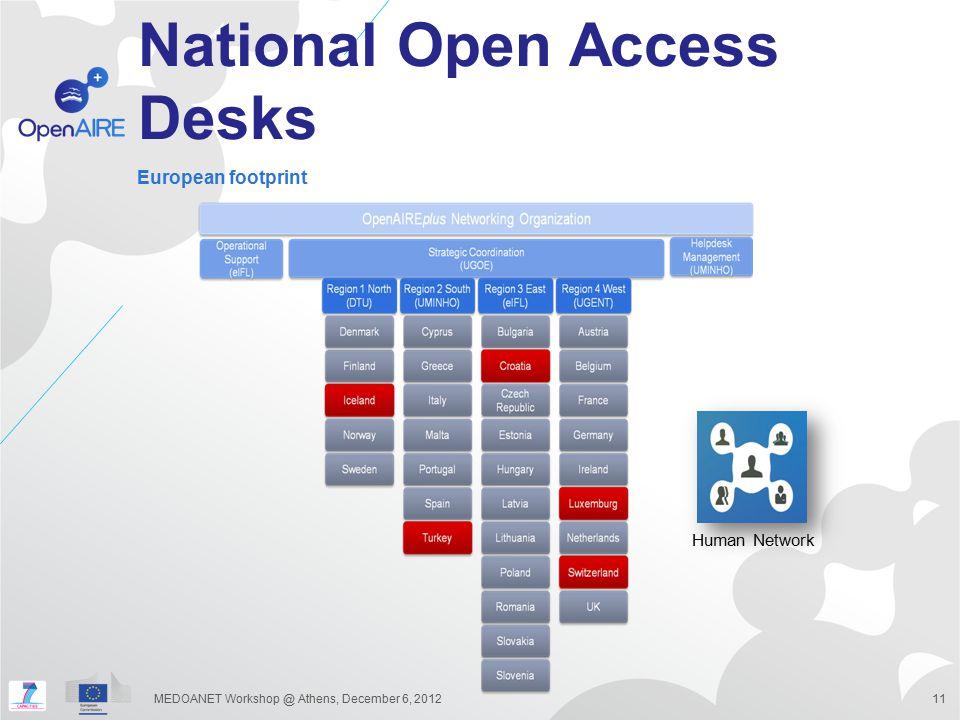 National Open Access Desks European footprint MEDOANET Workshop @ Athens, December 6, 201211 Human Network