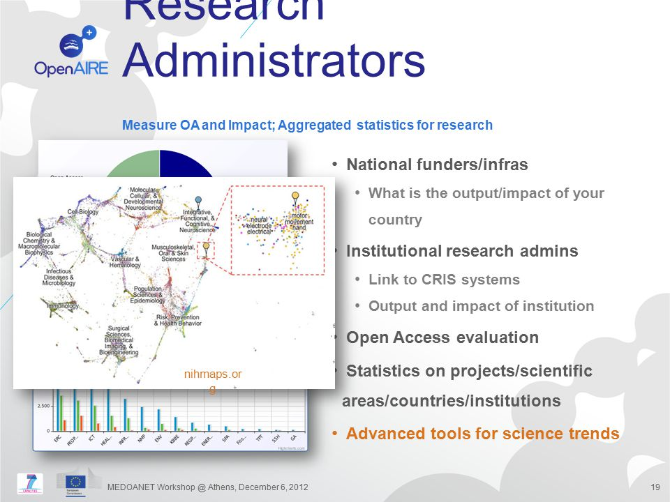 Research Administrators National funders/infras What is the output/impact of your country Institutional research admins Link to CRIS systems Output an