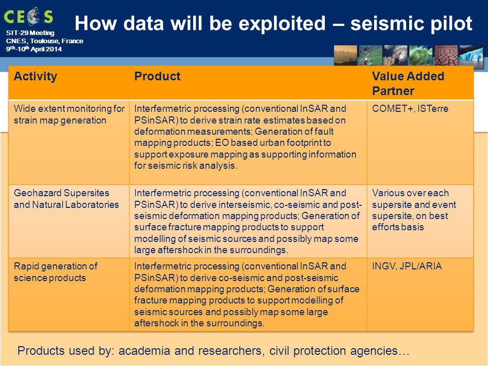 SIT-29 Meeting CNES, Toulouse, France 9 th -10 th April 2014 How data will be exploited – seismic pilot Products used by: academia and researchers, civil protection agencies…