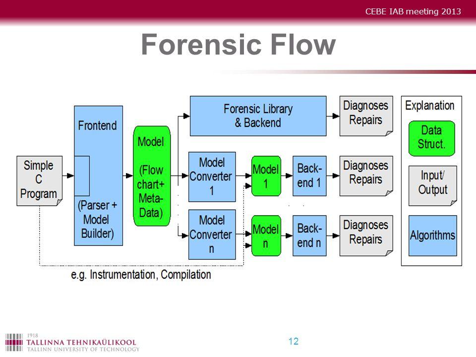 CEBE IAB meeting 2013 12 Forensic Flow