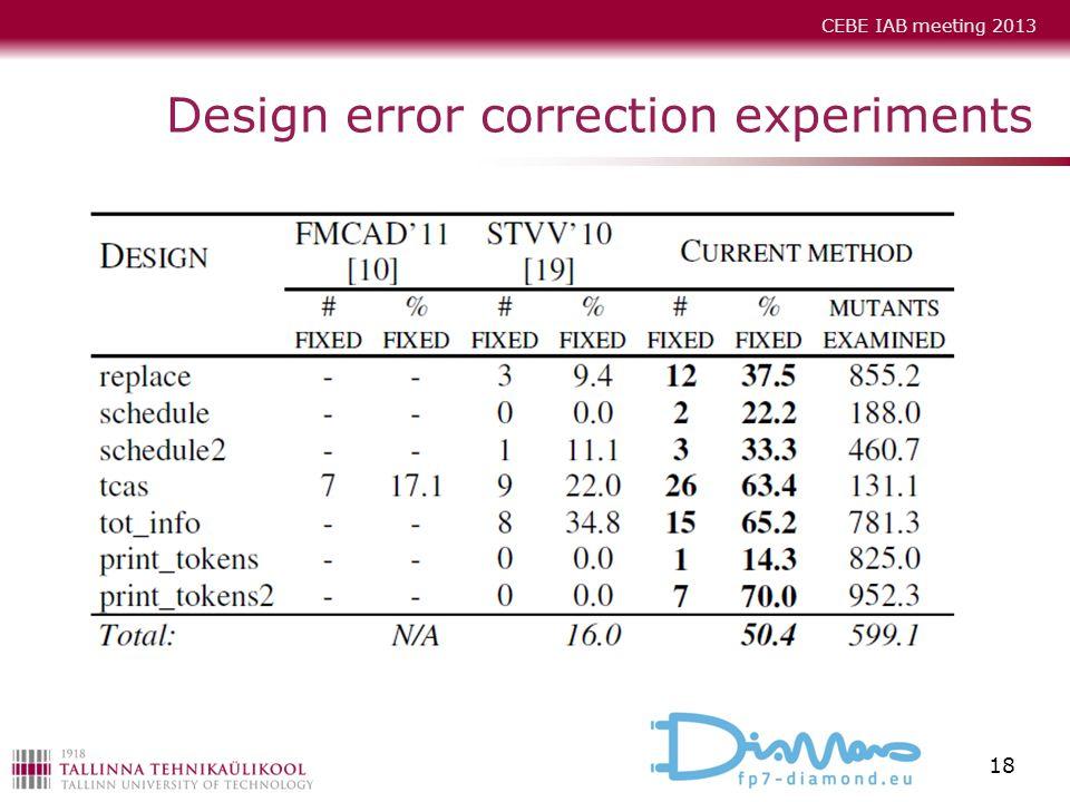 CEBE IAB meeting 2013 Design error correction experiments 18