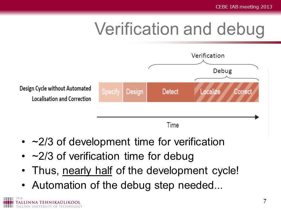 CEBE IAB meeting 2013 Verification and debug 7 ~2/3 of development time for verification ~2/3 of verification time for debug Thus, nearly half of the