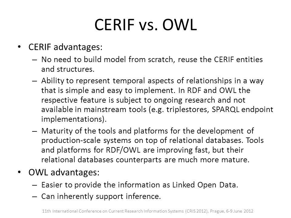 CERIF vs.