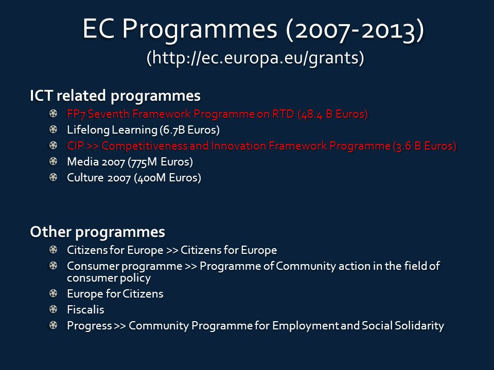 EC Programmes (2007-2013) (http://ec.europa.eu/grants) ICT related programmes FP7 Seventh Framework Programme on RTD (48.4 B Euros) Lifelong Learning (6.7B Euros) CIP >> Competitiveness and Innovation Framework Programme (3.6 B Euros) Media 2007 (775M Euros) Culture 2007 (400M Euros) Other programmes Citizens for Europe >> Citizens for Europe Consumer programme >> Programme of Community action in the field of consumer policy Europe for Citizens Fiscalis Progress >> Community Programme for Employment and Social Solidarity