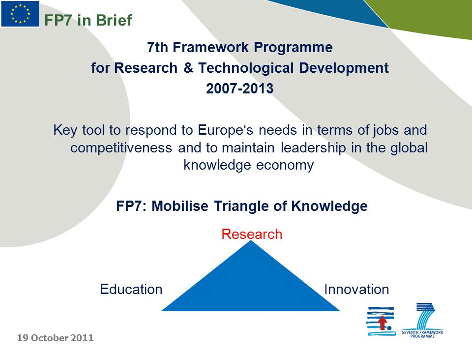7th Framework Programme for Research & Technological Development 2007-2013 Key tool to respond to Europe's needs in terms of jobs and competitiveness and to maintain leadership in the global knowledge economy FP7: Mobilise Triangle of Knowledge Research Education Innovation 19 October 2011 FP7 in Brief