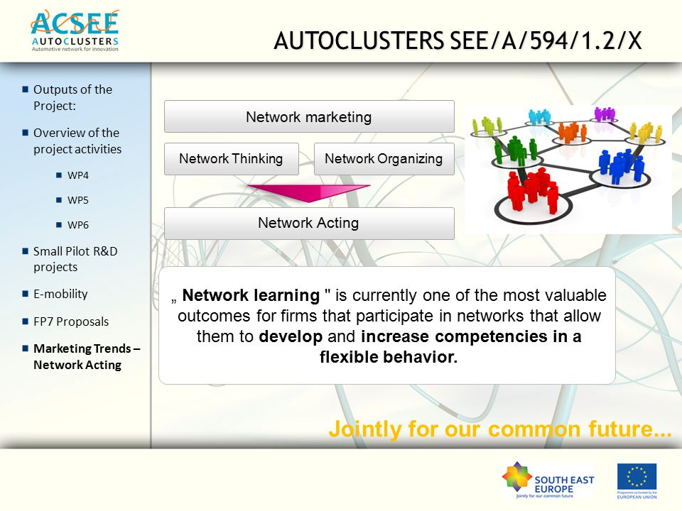 "Outputs of the Project: Overview of the project activities WP4 WP5 WP6 Small Pilot R&D projects E-mobility FP7 Proposals Marketing Trends – Network Acting AUTOCLUSTERS SEE/A/594/1.2/X Network marketing Network ThinkingNetwork Organizing Network Acting "" Network learning is currently one of the most valuable outcomes for firms that participate in networks that allow them to develop and increase competencies in a flexible behavior."