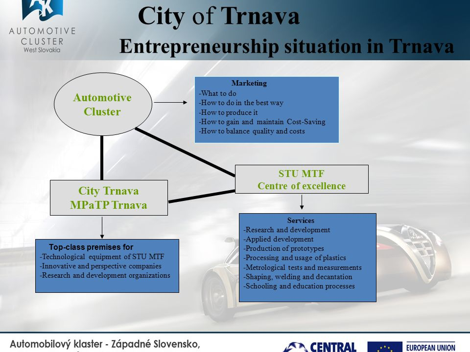 City of Trnava Entrepreneurship situation in Trnava Automotive Cluster City Trnava MPaTP Trnava Top-class premises for -Technological equipment of STU MTF -Innovative and perspective companies -Research and development organizations Marketing -What to do -How to do in the best way -How to produce it -How to gain and maintain Cost-Saving -How to balance quality and costs STU MTF Centre of excellence Services -Research and development -Applied development -Production of prototypes -Processing and usage of plastics -Metrological tests and measurements -Shaping, welding and decantation -Schooling and education processes