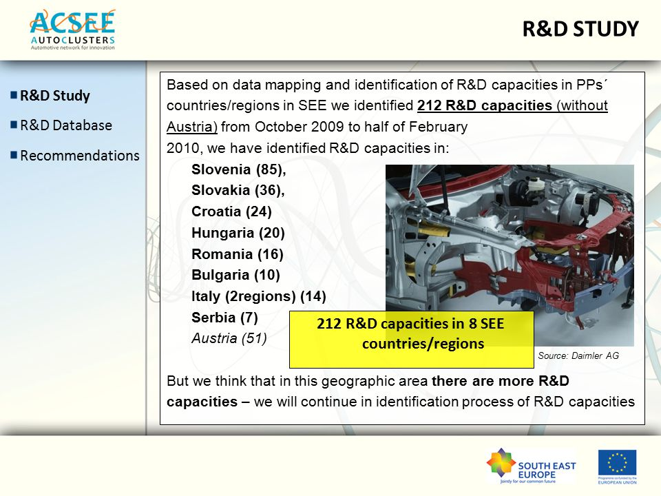 R&D STUDY Based on data mapping and identification of R&D capacities in PPs´ countries/regions in SEE we identified 212 R&D capacities (without Austria) from October 2009 to half of February 2010, we have identified R&D capacities in: Slovenia (85), Slovakia (36), Croatia (24) Hungaria (20) Romania (16) Bulgaria (10) Italy (2regions) (14) Serbia (7) Austria (51) But we think that in this geographic area there are more R&D capacities – we will continue in identification process of R&D capacities R&D Study R&D Database Recommendations 212 R&D capacities in 8 SEE countries/regions Source: Daimler AG